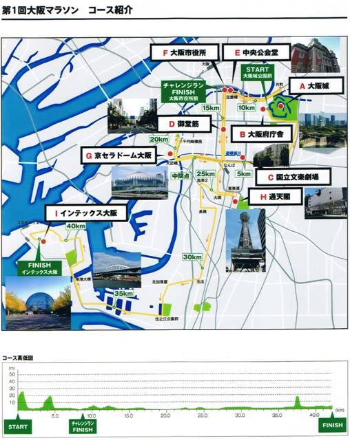 2011大阪マラソンコース.jpg