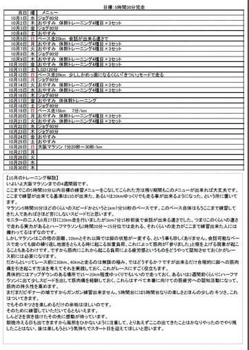 2014.10 チャレンジメニュー 5時間30分.jpg